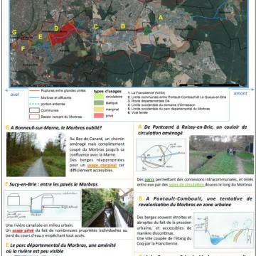 Carnet de terrain : Diagnostic des formes et usages du Morbras